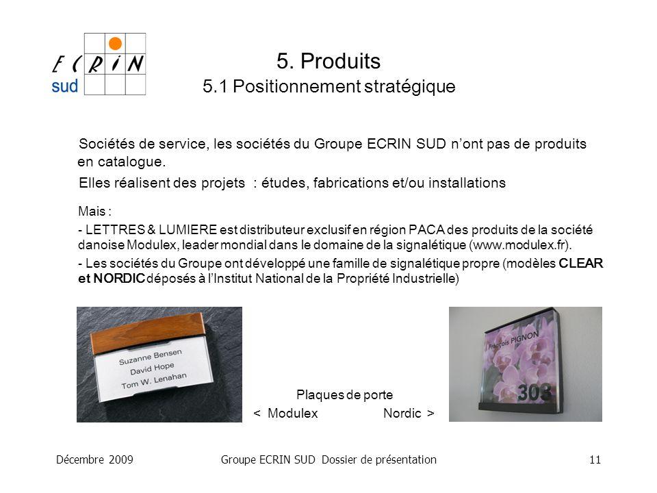 5. Produits 5.1 Positionnement stratégique