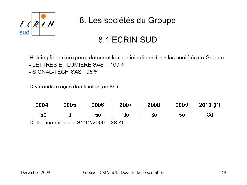 8. Les sociétés du Groupe 8.1 ECRIN SUD