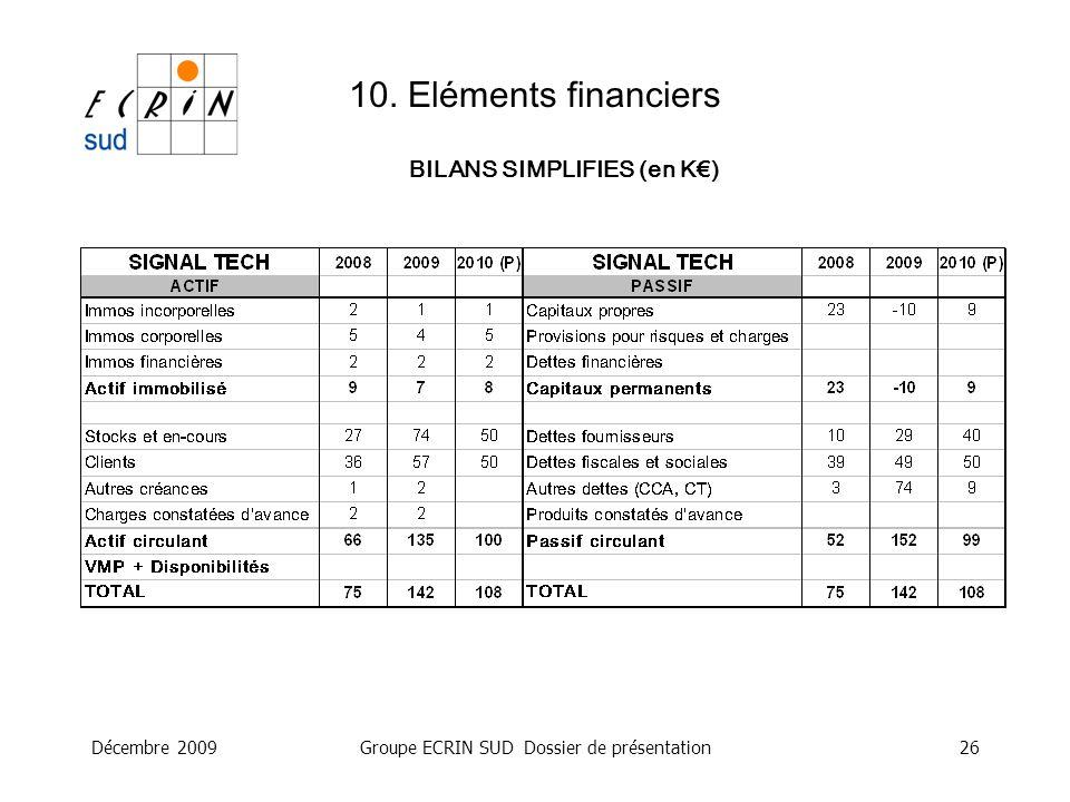BILANS SIMPLIFIES (en K€)