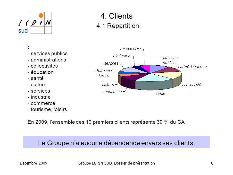 4. Clients 4.1 Répartition : services publics. administrations. collectivités. éducation. santé.