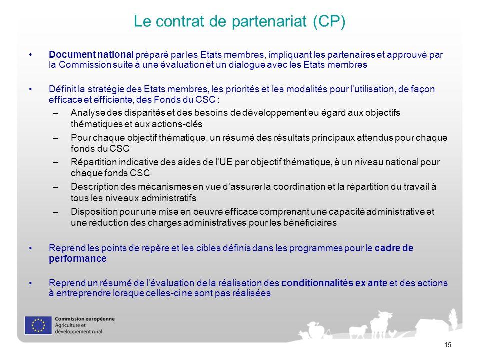 Le contrat de partenariat (CP)