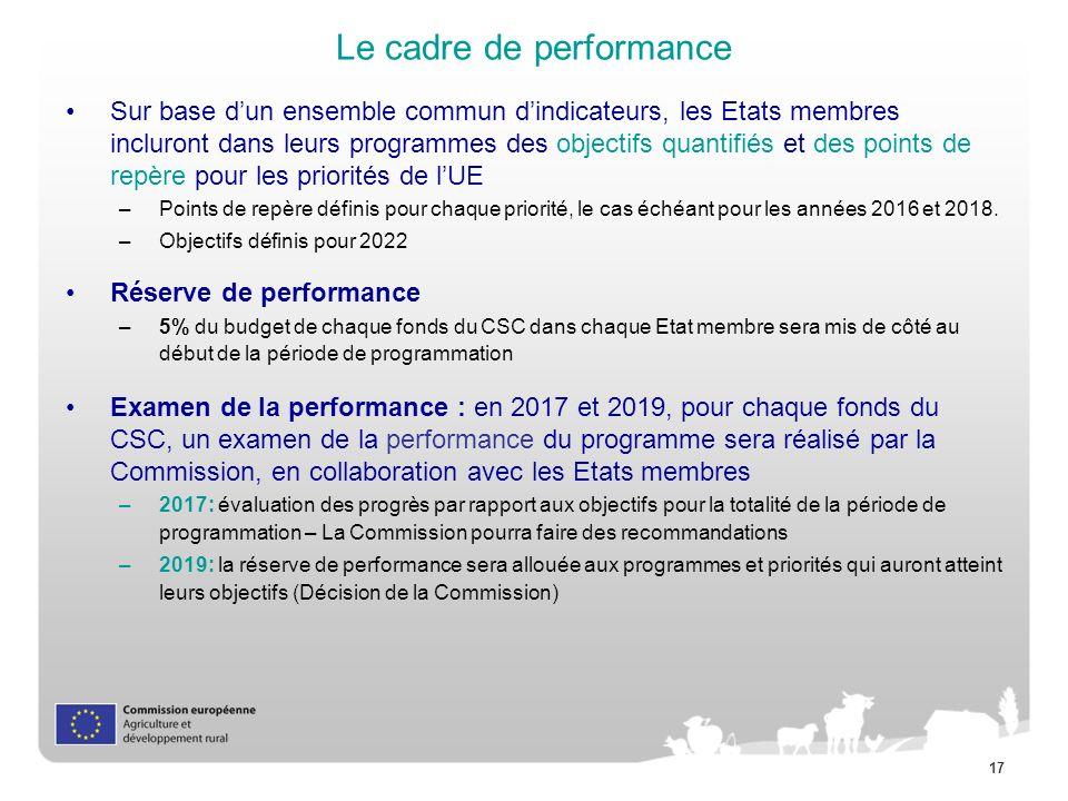 Le cadre de performance