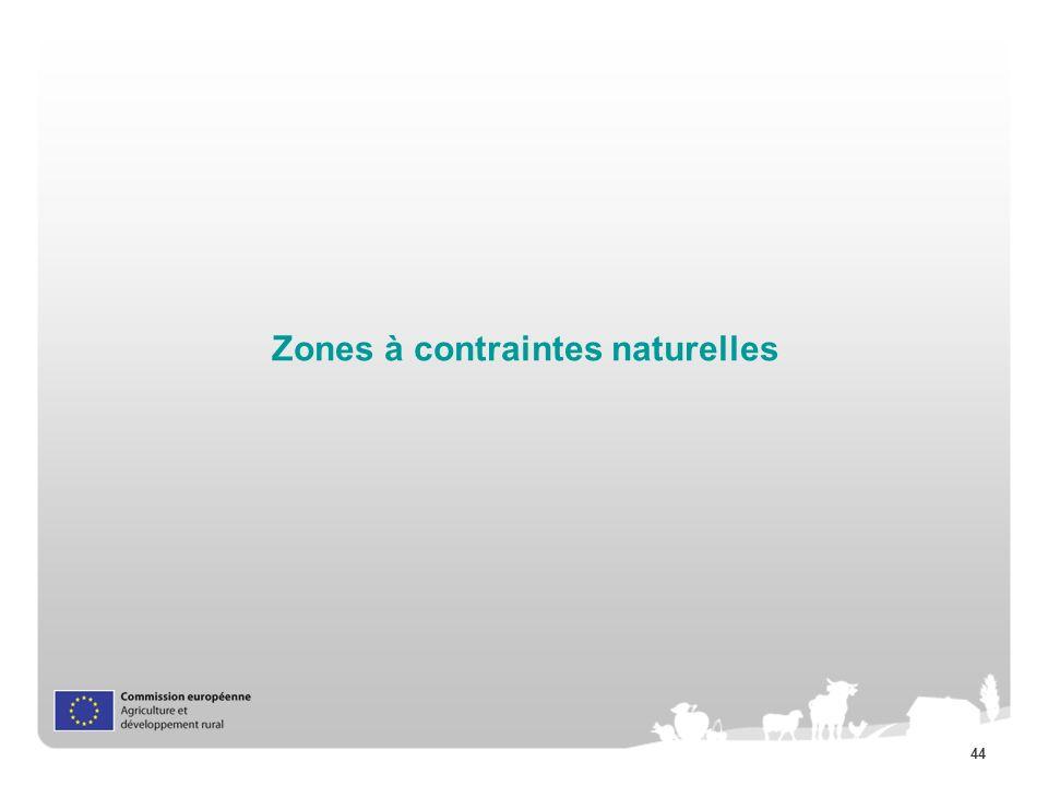 Zones à contraintes naturelles