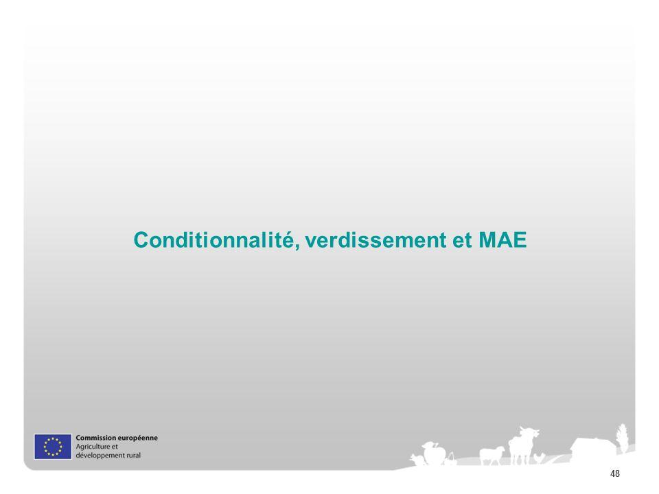 Conditionnalité, verdissement et MAE