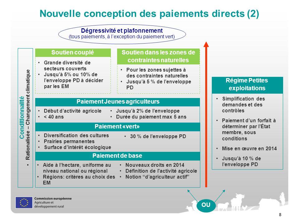 Nouvelle conception des paiements directs (2)
