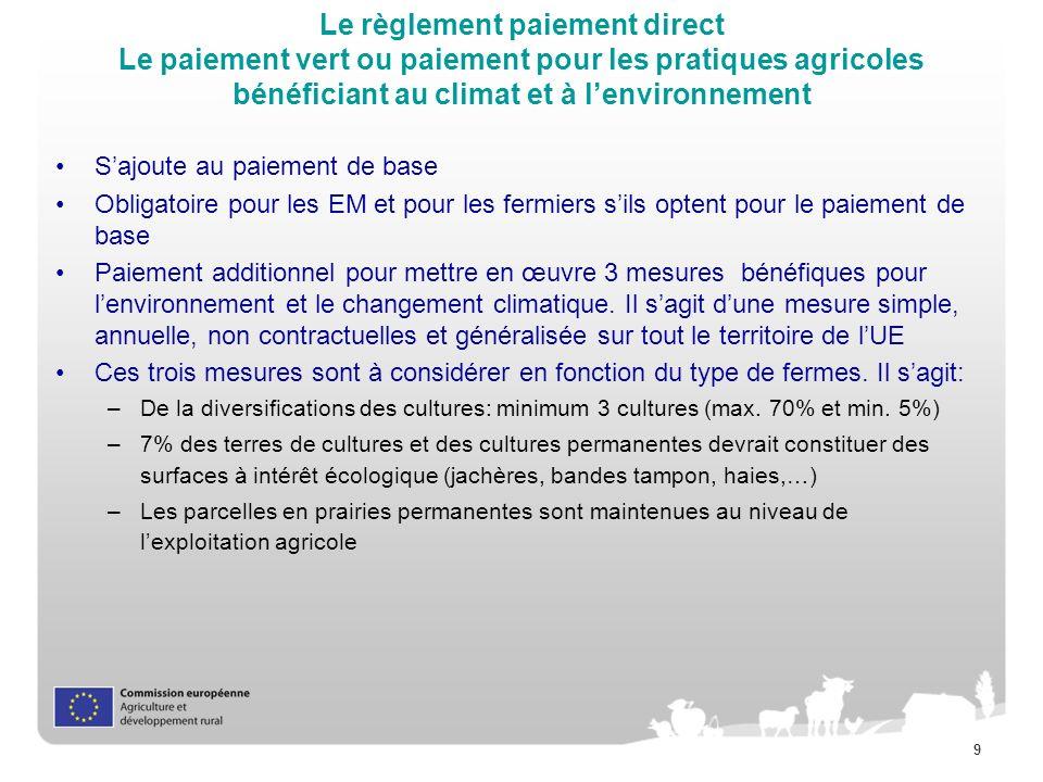 Le règlement paiement direct Le paiement vert ou paiement pour les pratiques agricoles bénéficiant au climat et à l'environnement