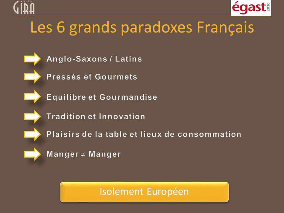 Les 6 grands paradoxes Français