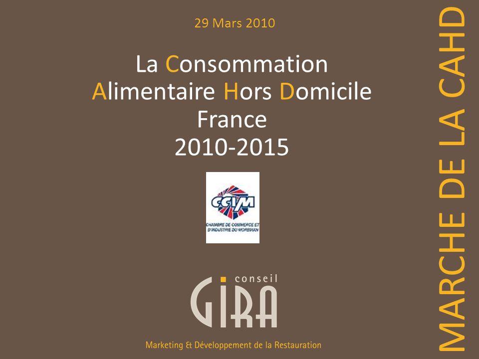 La Consommation Alimentaire Hors Domicile France