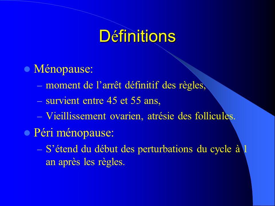 Définitions Ménopause: Péri ménopause: