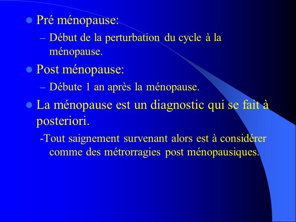 La ménopause est un diagnostic qui se fait à posteriori.