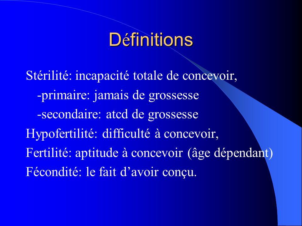 Définitions Stérilité: incapacité totale de concevoir,