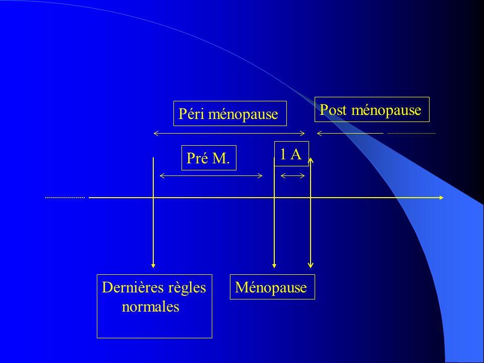 Post ménopause Péri ménopause 1 A Pré M. Dernières règles normales Ménopause