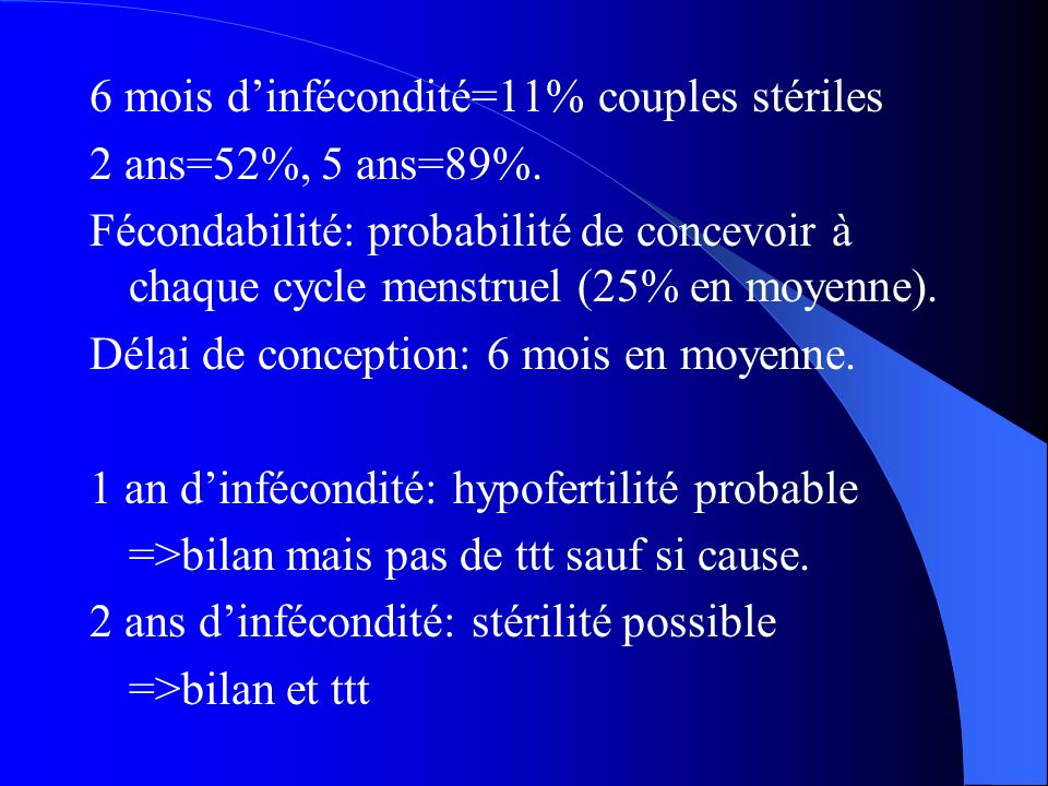 6 mois d'infécondité=11% couples stériles
