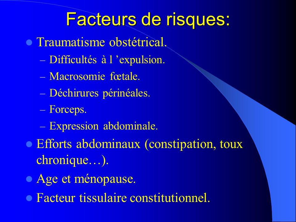 Facteurs de risques: Traumatisme obstétrical.