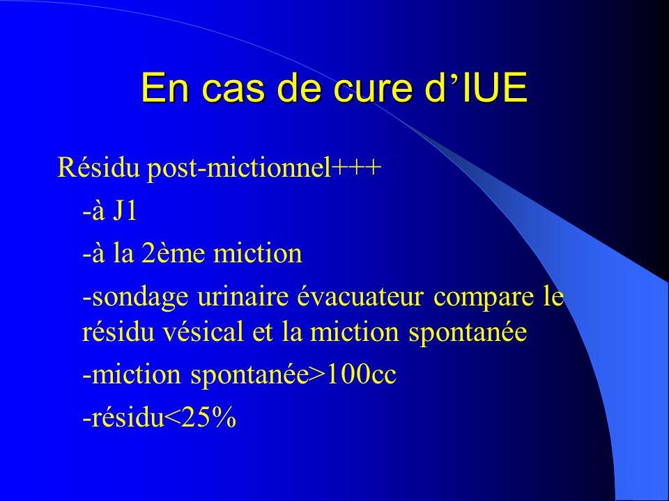 En cas de cure d'IUE Résidu post-mictionnel+++ -à J1