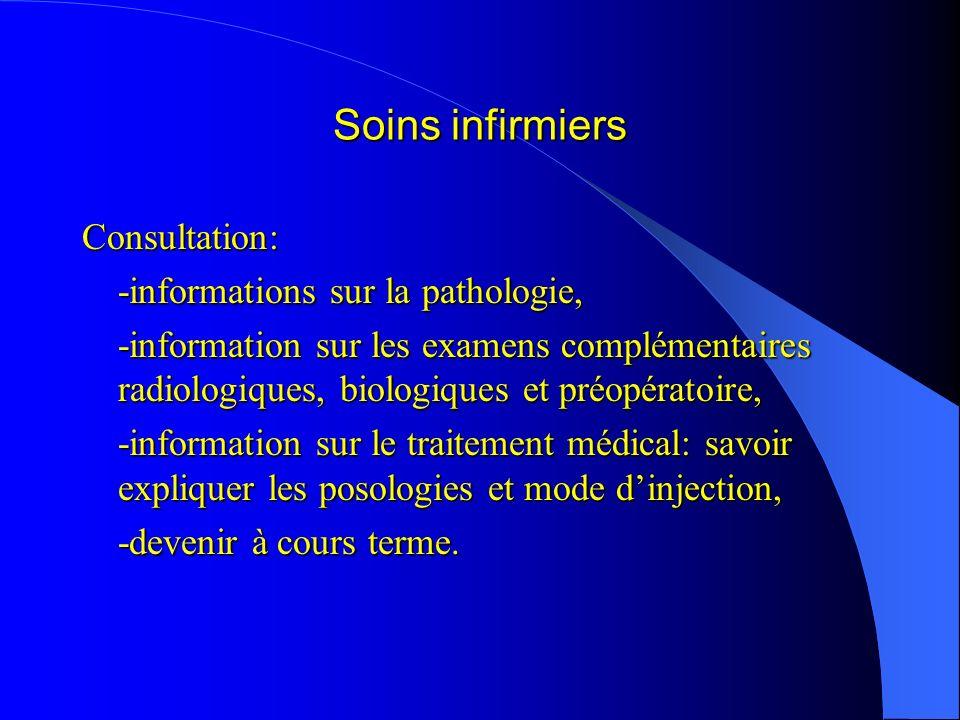 Soins infirmiers Consultation: -informations sur la pathologie,