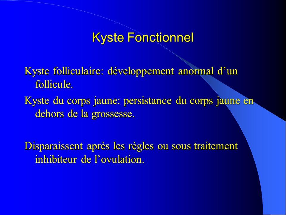 Kyste FonctionnelKyste folliculaire: développement anormal d'un follicule.