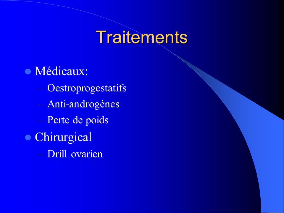 Traitements Médicaux: Chirurgical Oestroprogestatifs Anti-androgènes