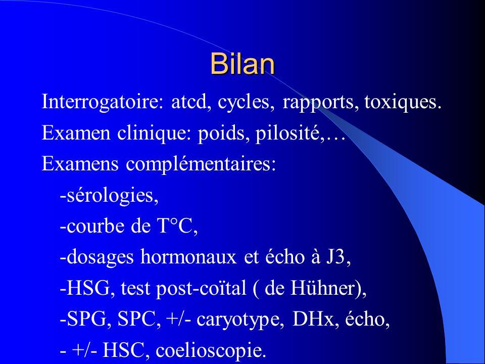 Bilan Interrogatoire: atcd, cycles, rapports, toxiques.