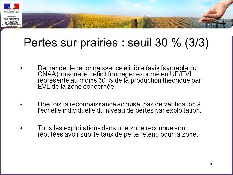 Pertes sur prairies : seuil 30 % (3/3)