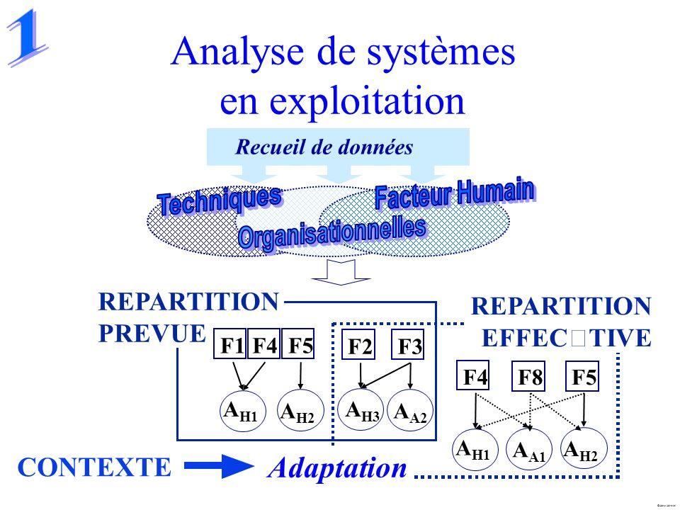 Analyse de systèmes en exploitation