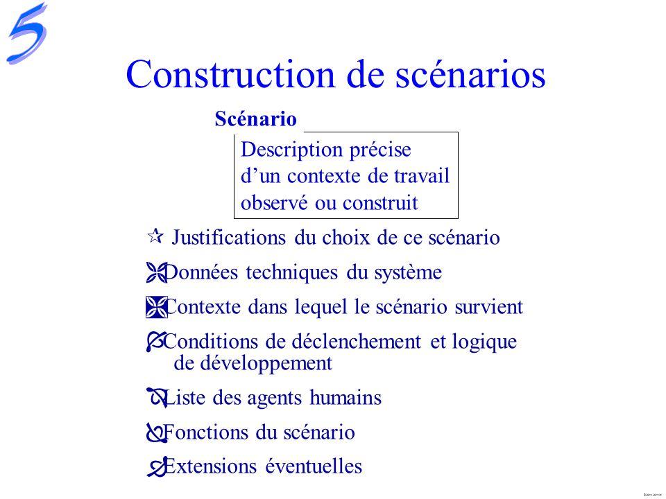 Construction de scénarios