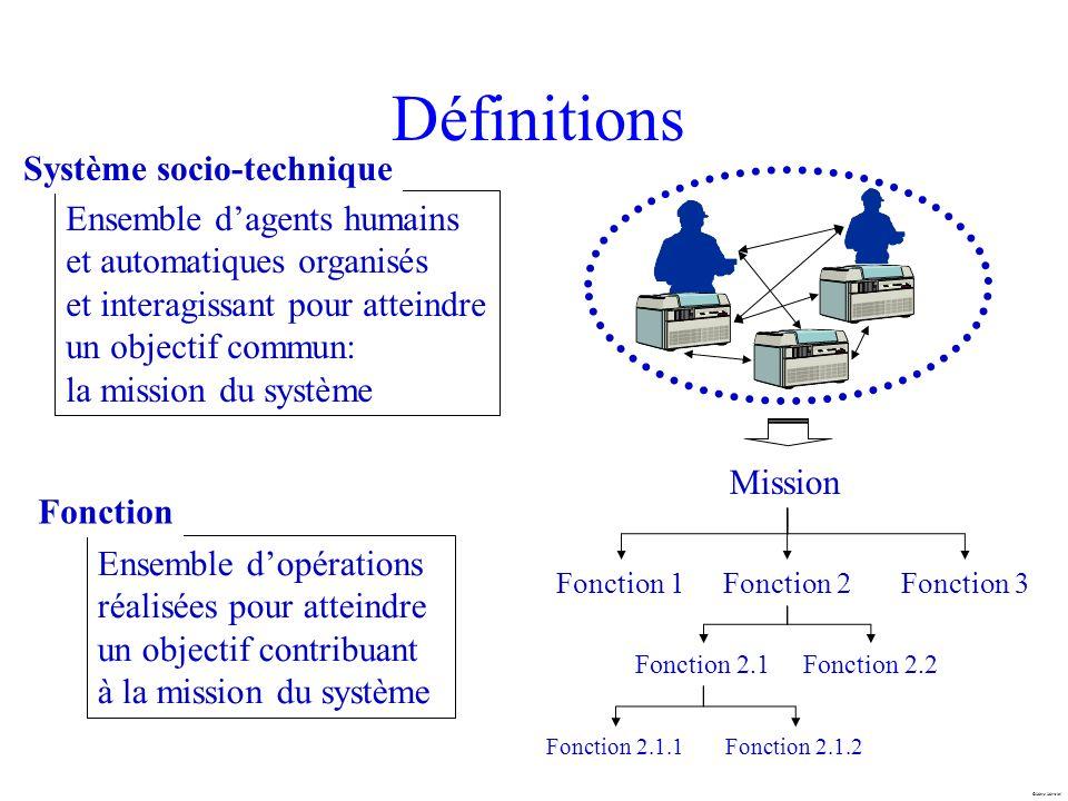 Définitions Système socio-technique