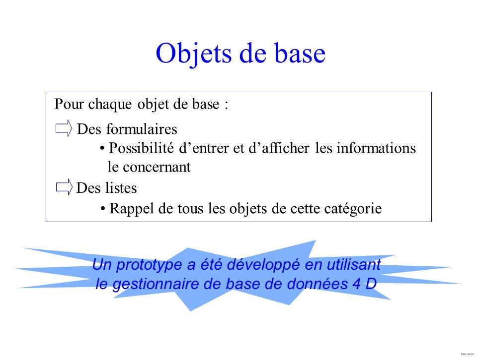 Objets de base Pour chaque objet de base : Des formulaires