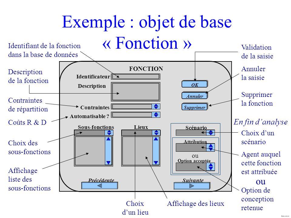 Exemple : objet de base « Fonction »