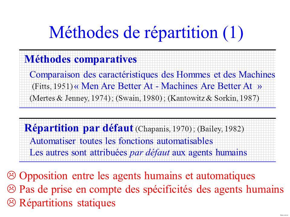 Méthodes de répartition (1)