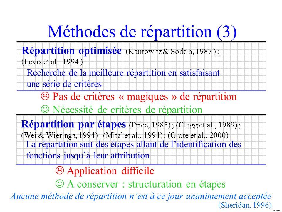 Méthodes de répartition (3)