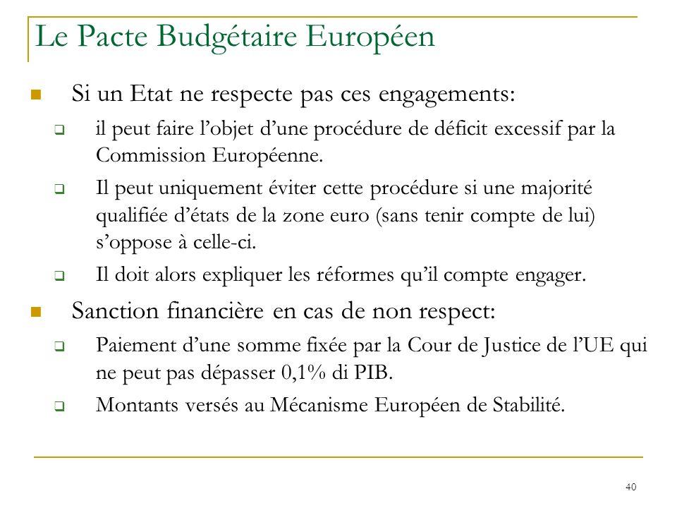 Le Pacte Budgétaire Européen