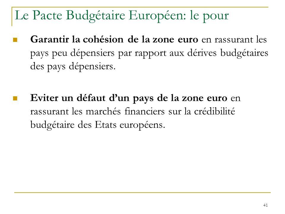 Le Pacte Budgétaire Européen: le pour