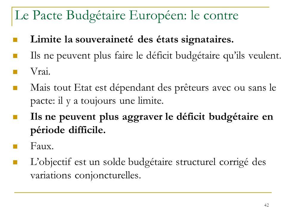 Le Pacte Budgétaire Européen: le contre