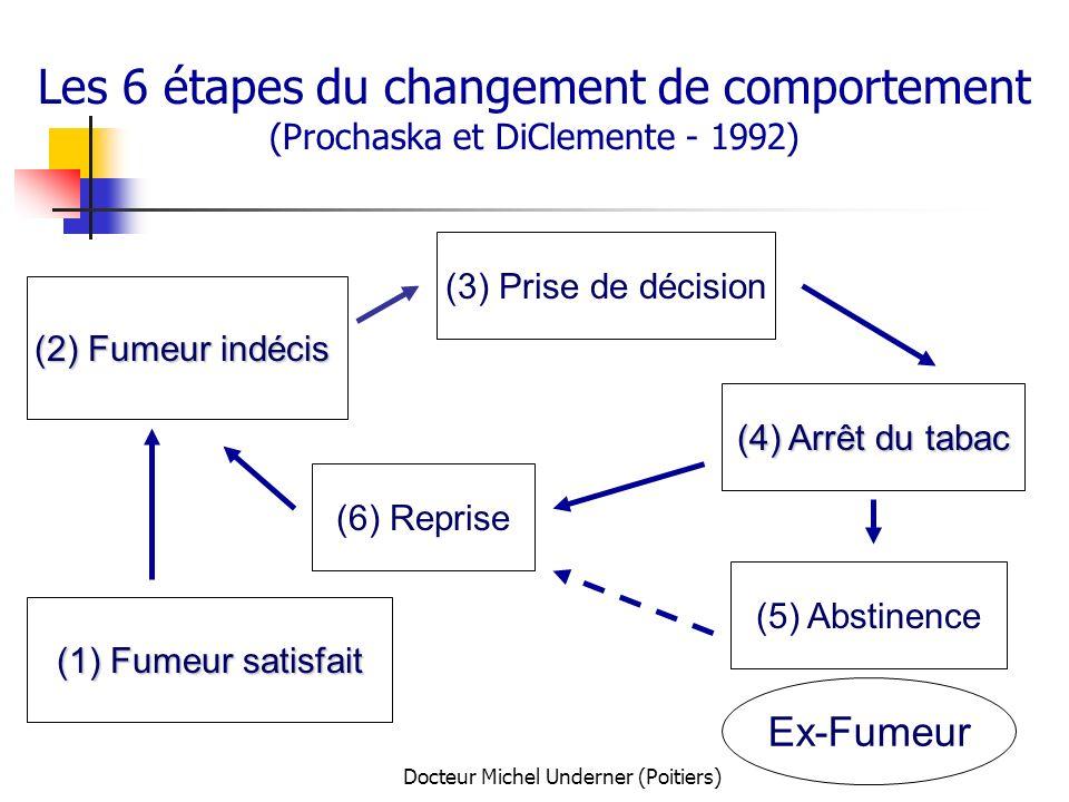 Docteur Michel Underner (Poitiers)