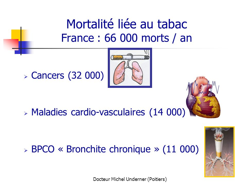 Mortalité liée au tabac France : 66 000 morts / an