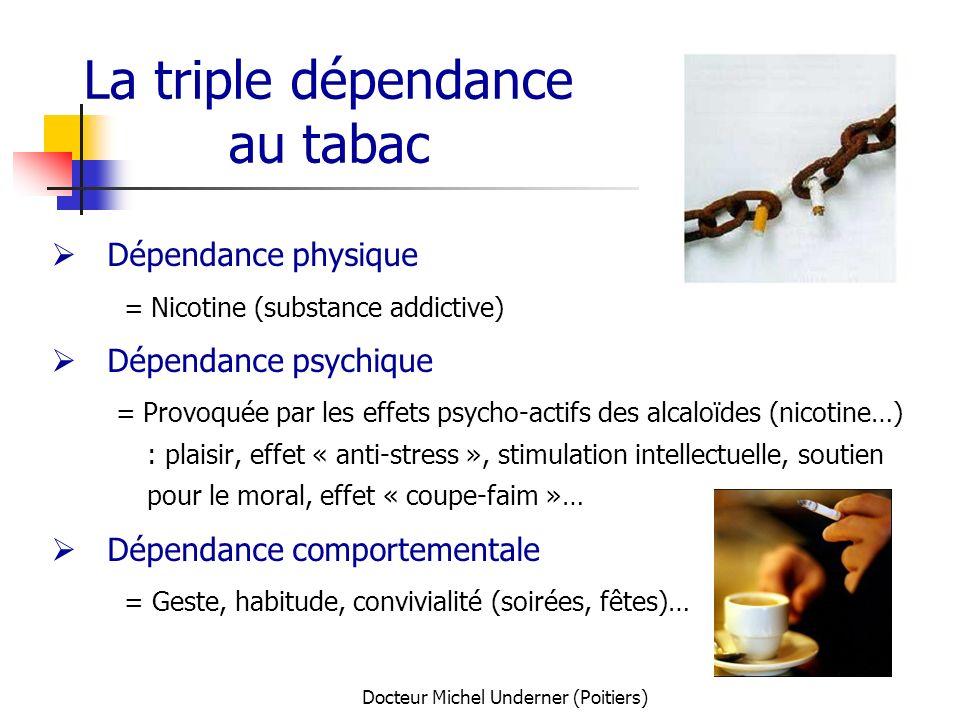 La triple dépendance au tabac