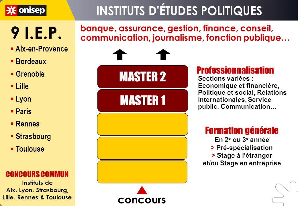 9 I.E.P. INSTITUTS D ÉTUDES POLITIQUES MASTER 2 MASTER 1 concours