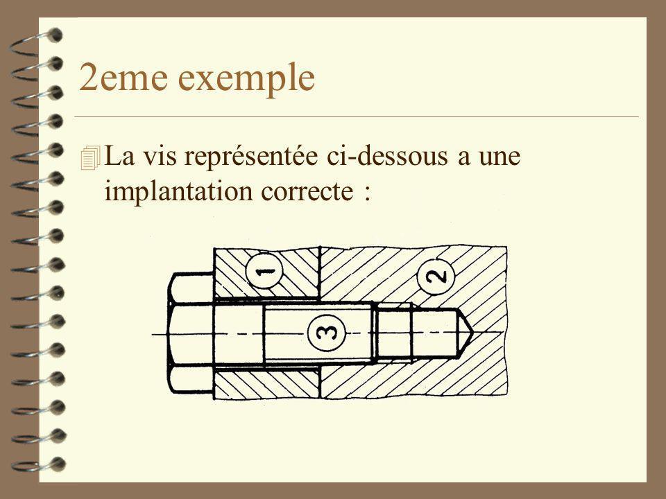 2eme exemple La vis représentée ci-dessous a une implantation correcte :