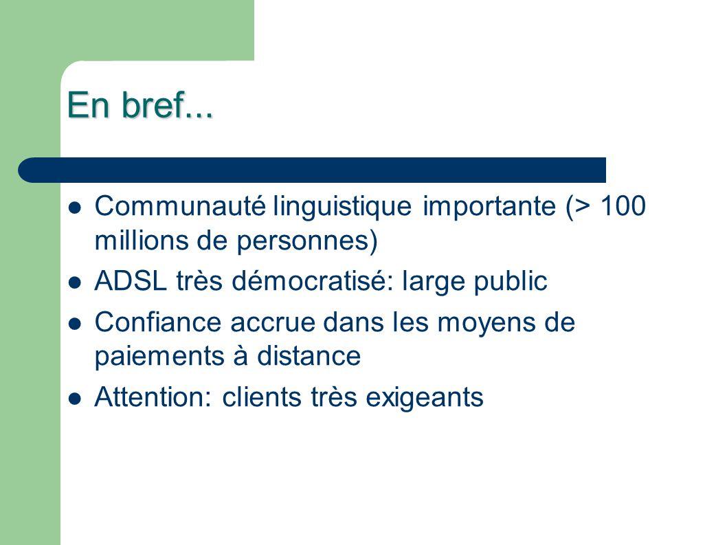 En bref...Communauté linguistique importante (> 100 millions de personnes) ADSL très démocratisé: large public.
