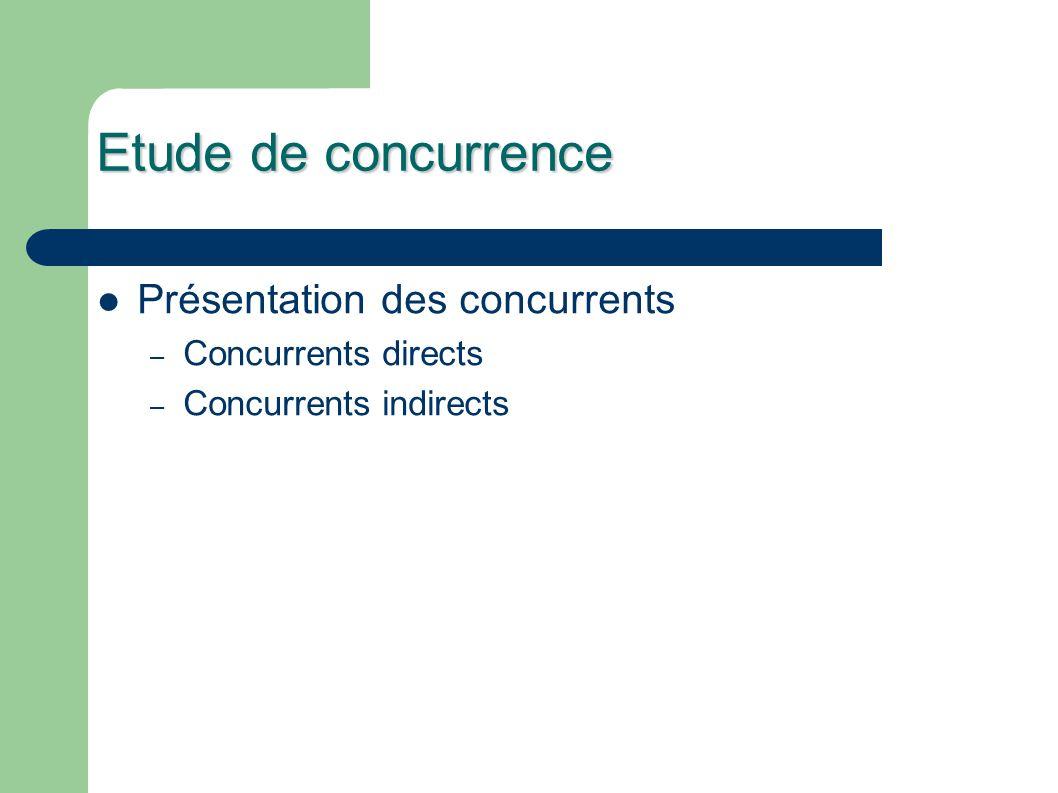 Etude de concurrence Présentation des concurrents Concurrents directs