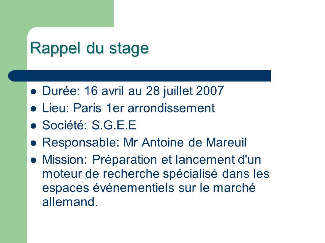 Rappel du stage Durée: 16 avril au 28 juillet 2007