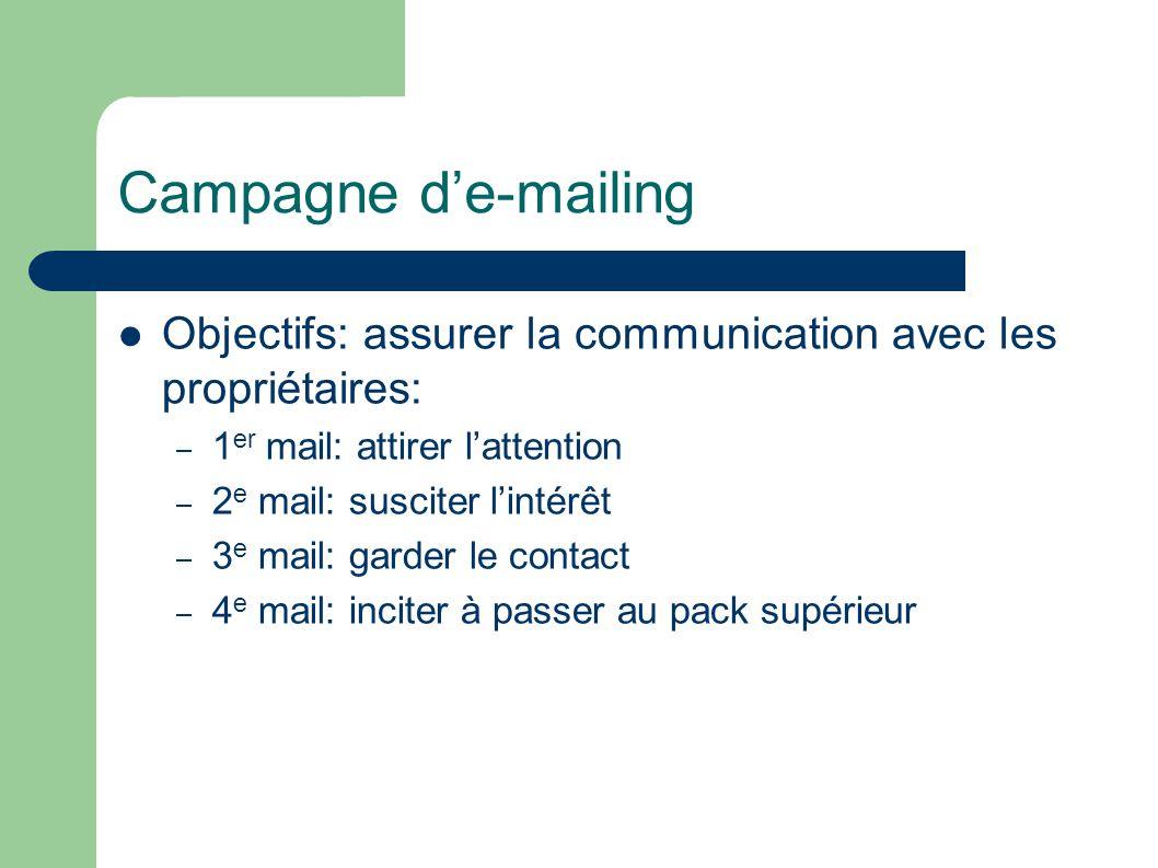 Campagne d'e-mailing Objectifs: assurer la communication avec les propriétaires: 1er mail: attirer l'attention.