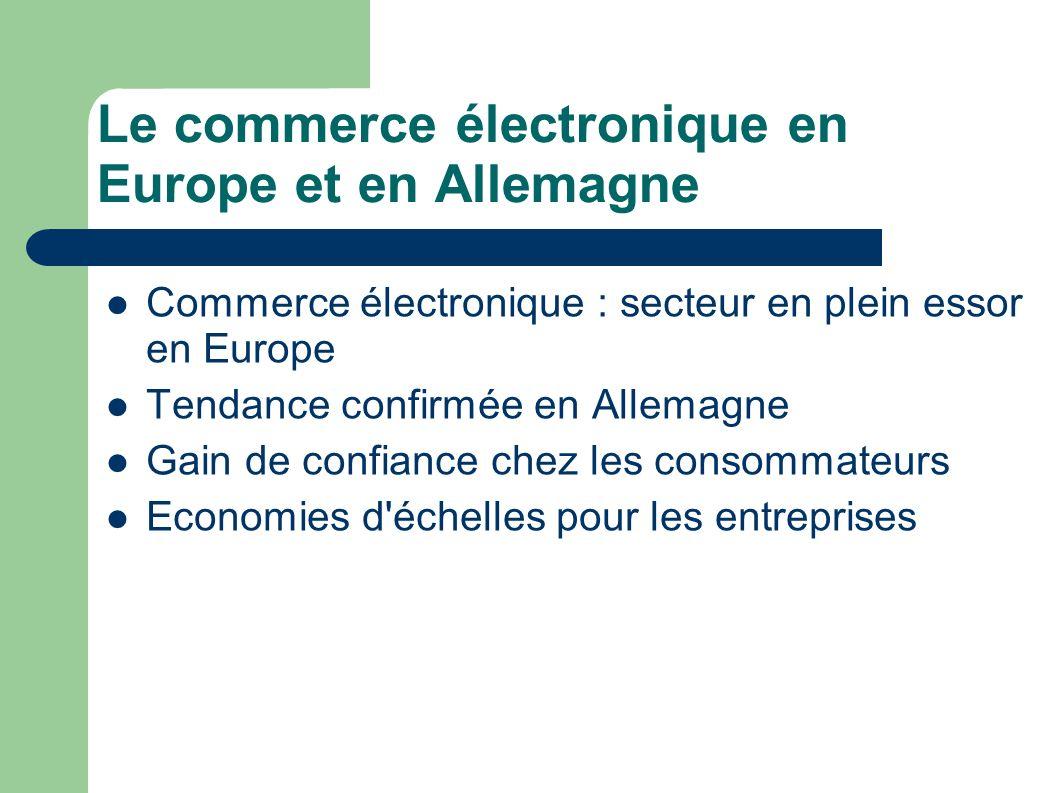 Le commerce électronique en Europe et en Allemagne