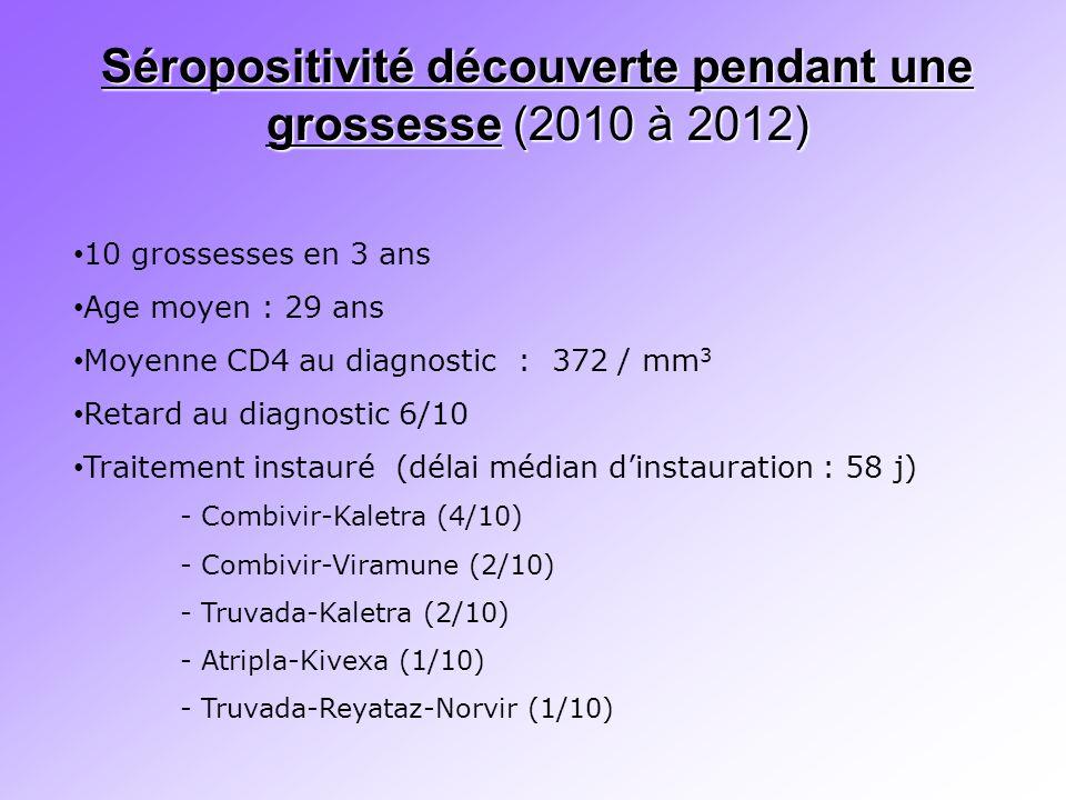 Séropositivité découverte pendant une grossesse (2010 à 2012)
