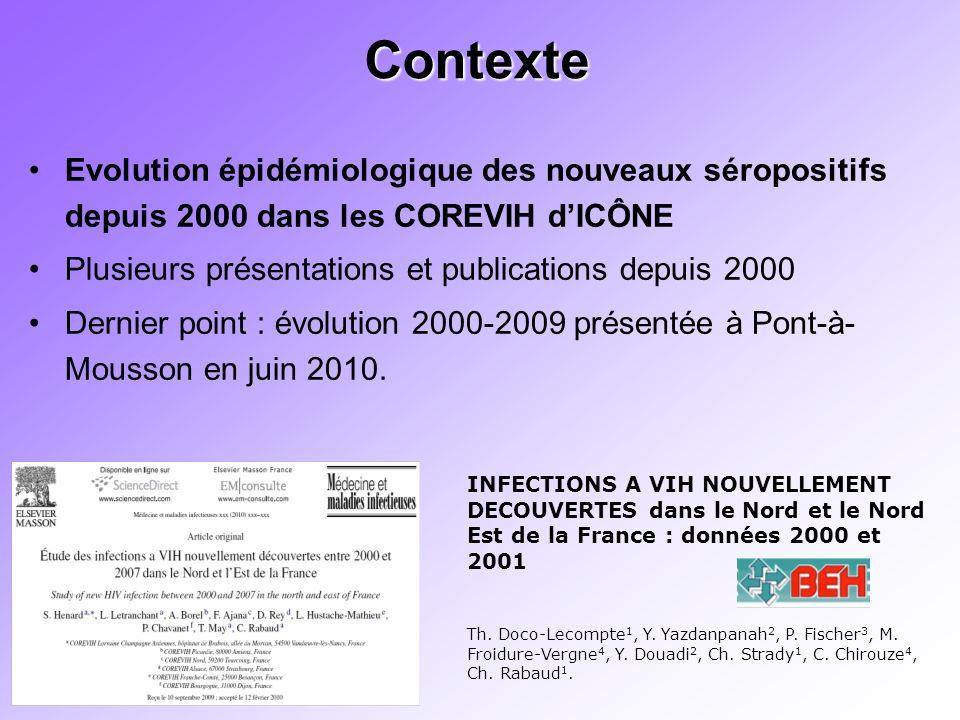 Contexte Evolution épidémiologique des nouveaux séropositifs depuis 2000 dans les COREVIH d'ICÔNE.