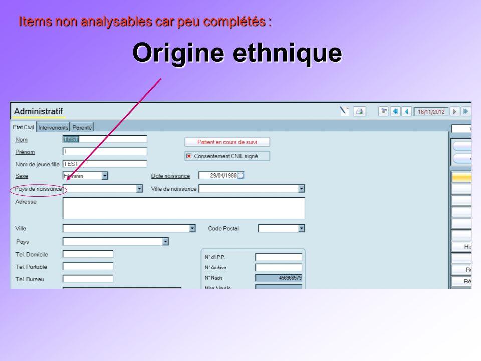 Items non analysables car peu complétés :