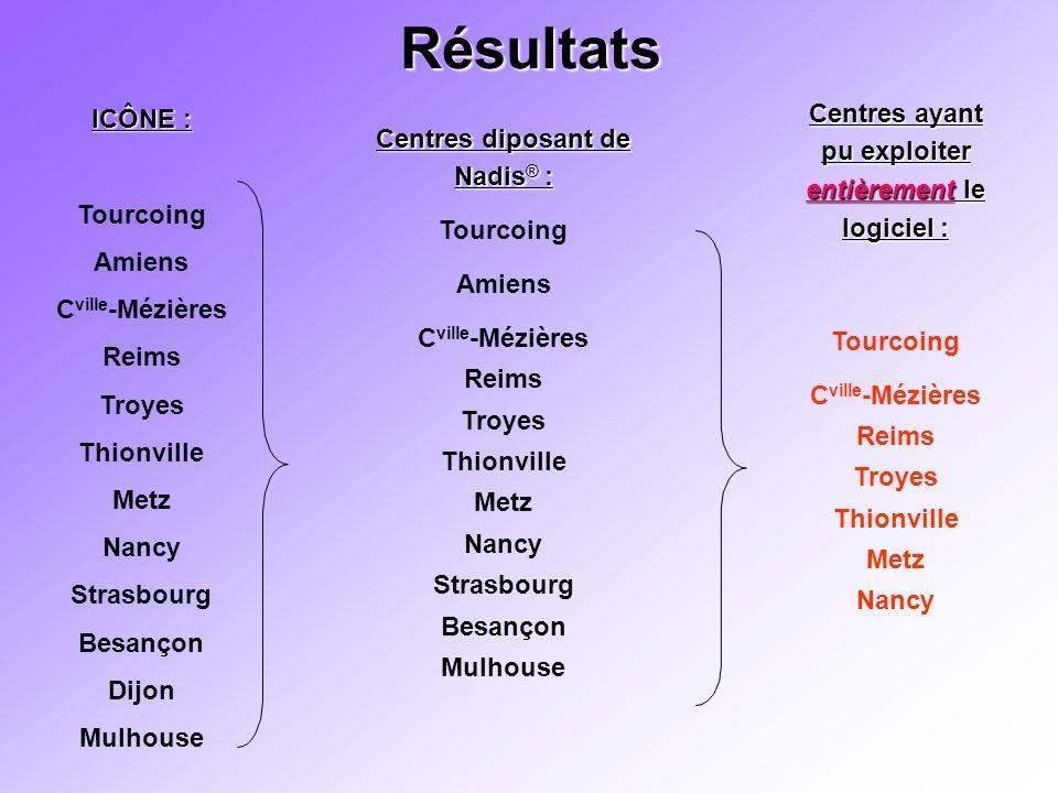 Résultats Centres ayant pu exploiter entièrement le logiciel : ICÔNE :
