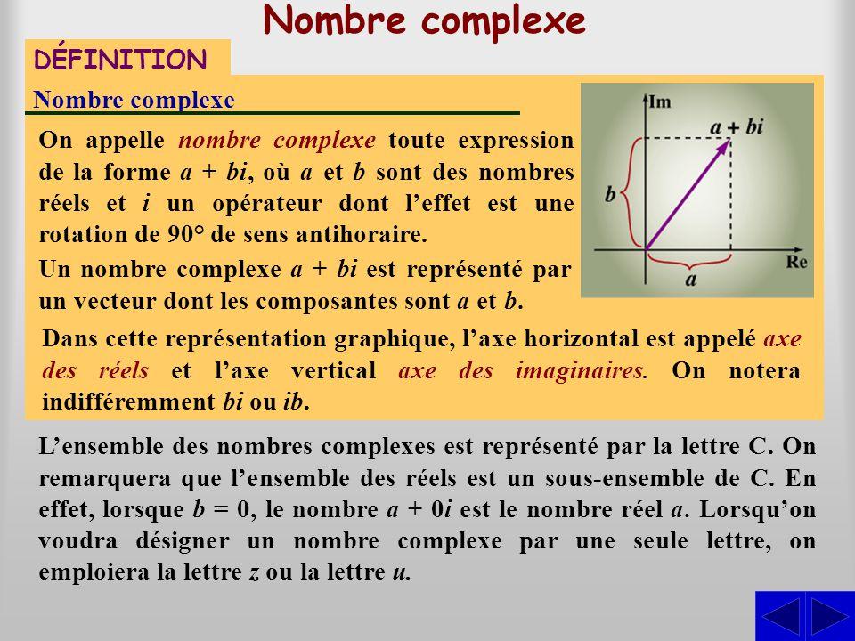 Nombre complexe DÉFINITION Nombre complexe