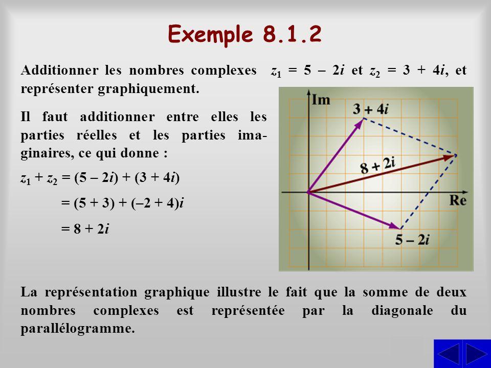 Exemple 8.1.2 Additionner les nombres complexes z1 = 5 – 2i et z2 = 3 + 4i, et représenter graphiquement.